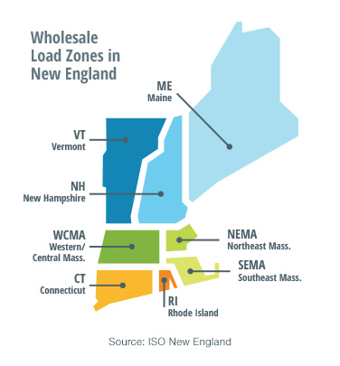 New England Electricity Market